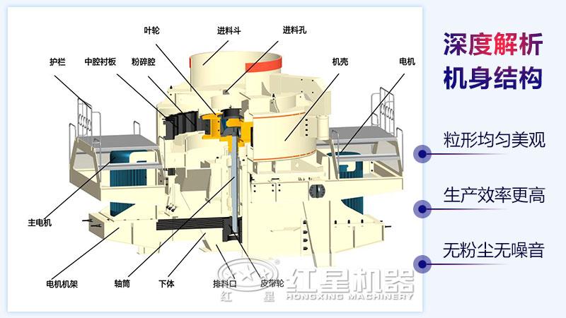 VSI结构图