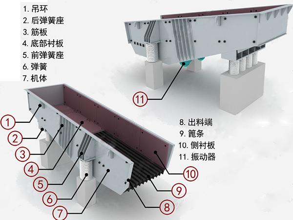 振动废料机结构